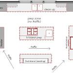 Kitchen Floor Plans with Islands
