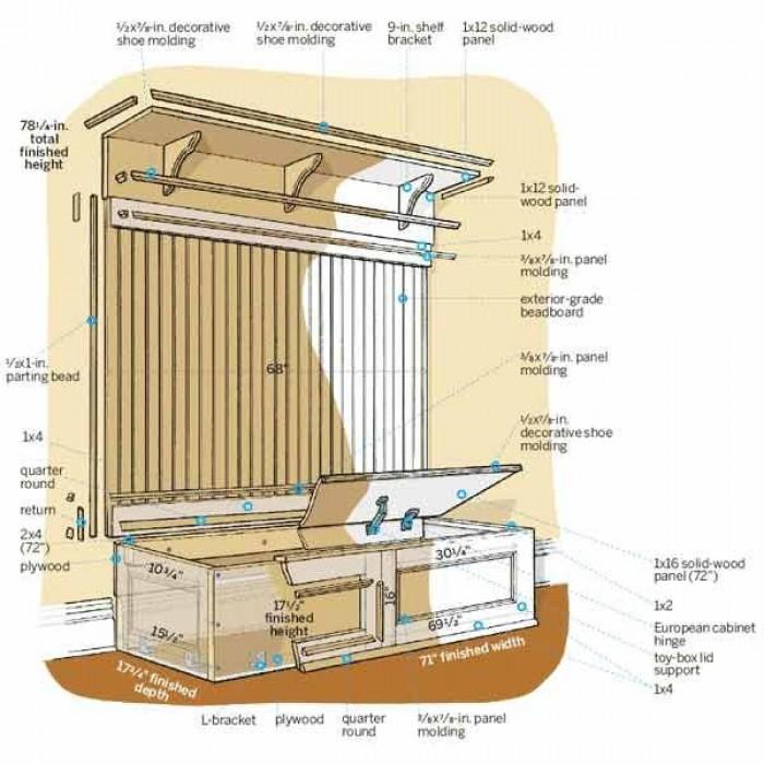 Mudroom Storage Bench Plans