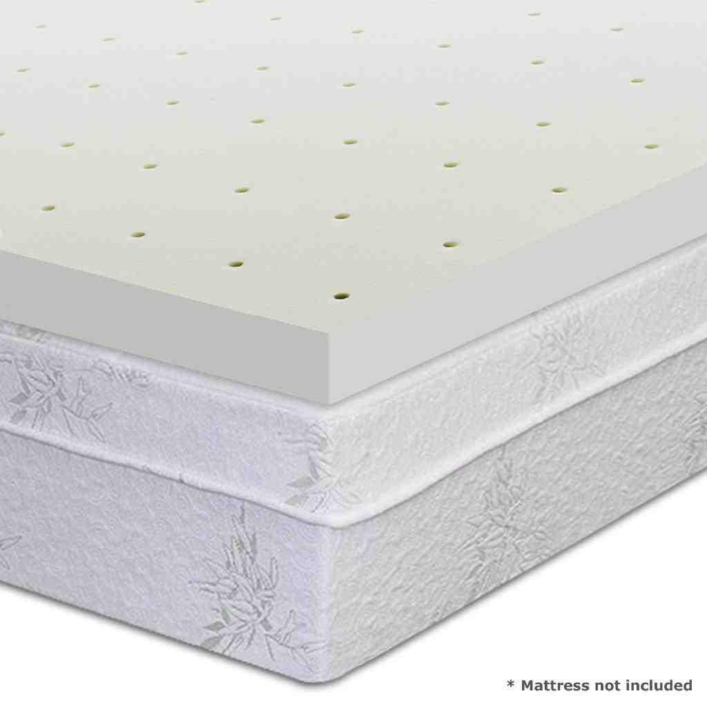 Best Affordable Memory Foam Mattress