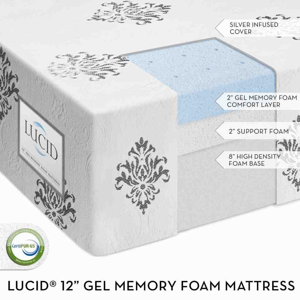 Best Firm Memory Foam Mattress