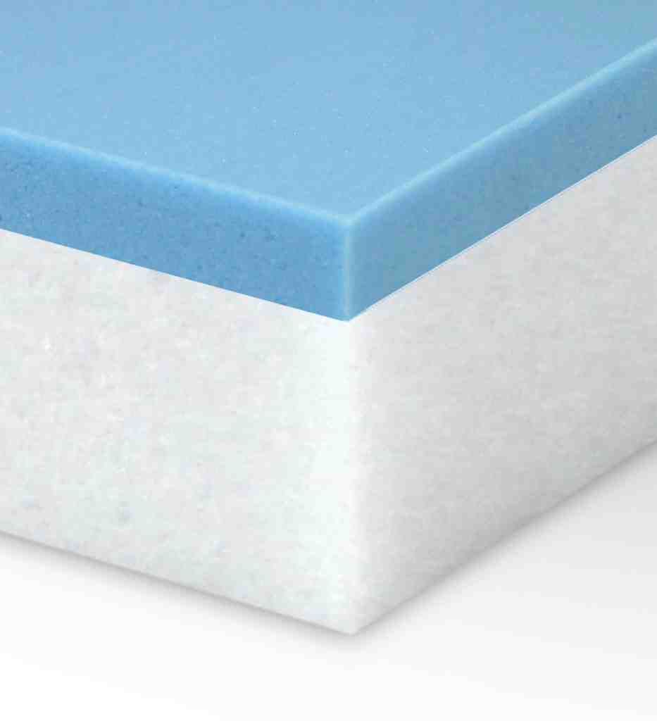 Memory Foam Mattress Hot