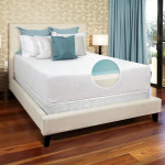 Sealy Ultra Rest Crib Mattress