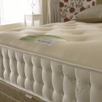 Latex Mattress Manufacturers
