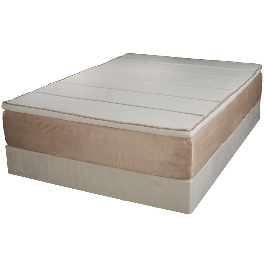 Twin Size Pillow Top Mattress