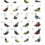 26 Best Electric Lawn Mower