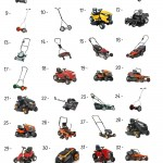 40 Best Riding Lawn Mowers