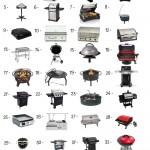 34 Best Outdoor Grill