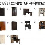 10 Best Computer Armoire