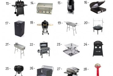40 Best Bbq Grills