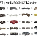 20 Best Living Room Sets Under 1000$