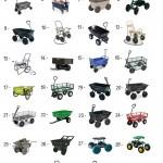 36 Best Garden Carts