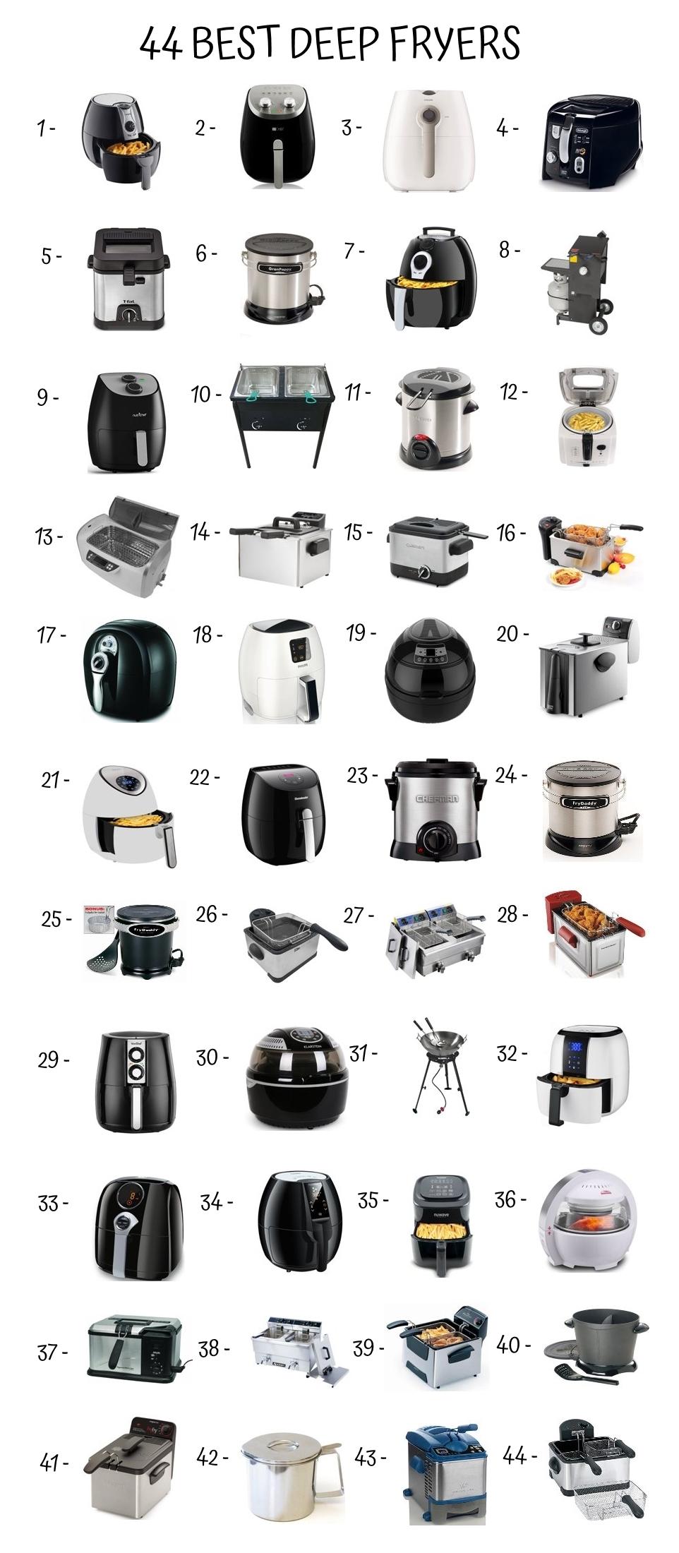 44 Best Deep Fryers