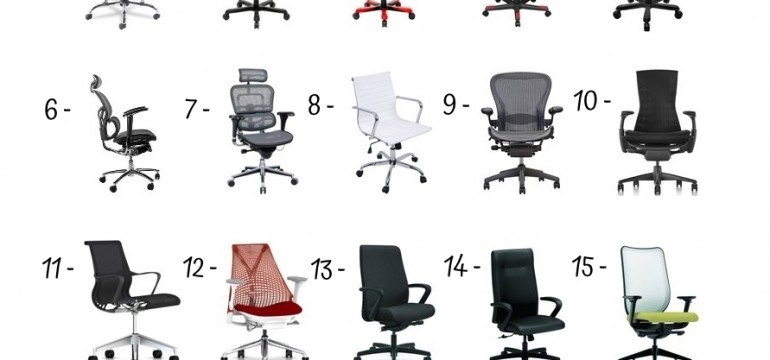 20 Best Desk Chairs Under 1600$