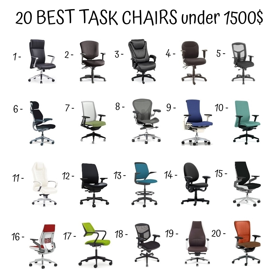 Differences Between Office Chair Types
