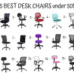 15 Best Desk Chairs Under 50$